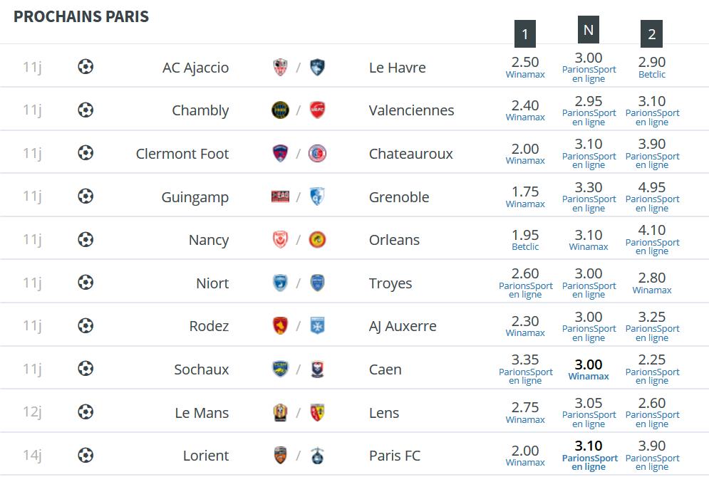 La reprise des matchs de la Ligue 2 : journée 1 !